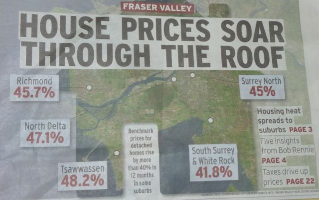 photo_blog_province_housing_prices